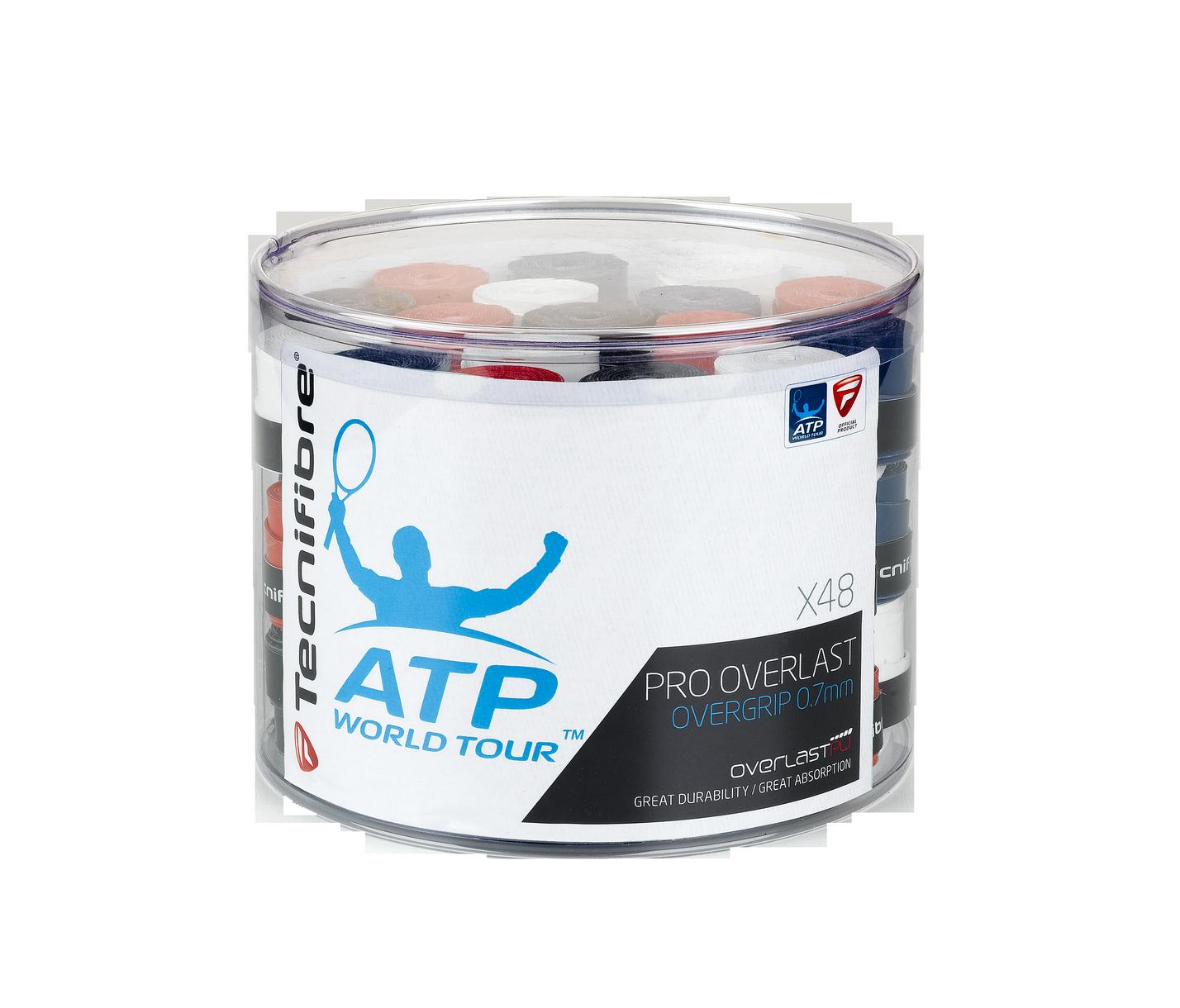 Pro Overlast ATP